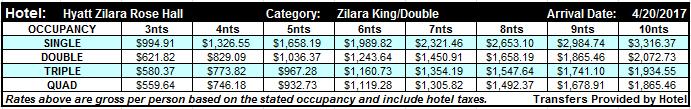 Townsend Wedding GRID - Price Match - Zilara King-Double new